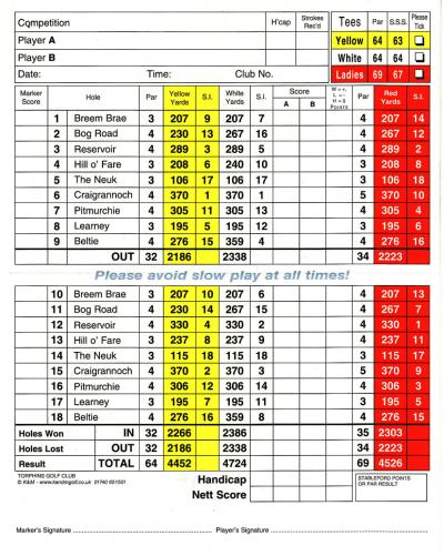 tgc_scorecard